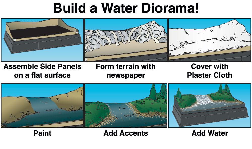 water diorama kit scene a rama